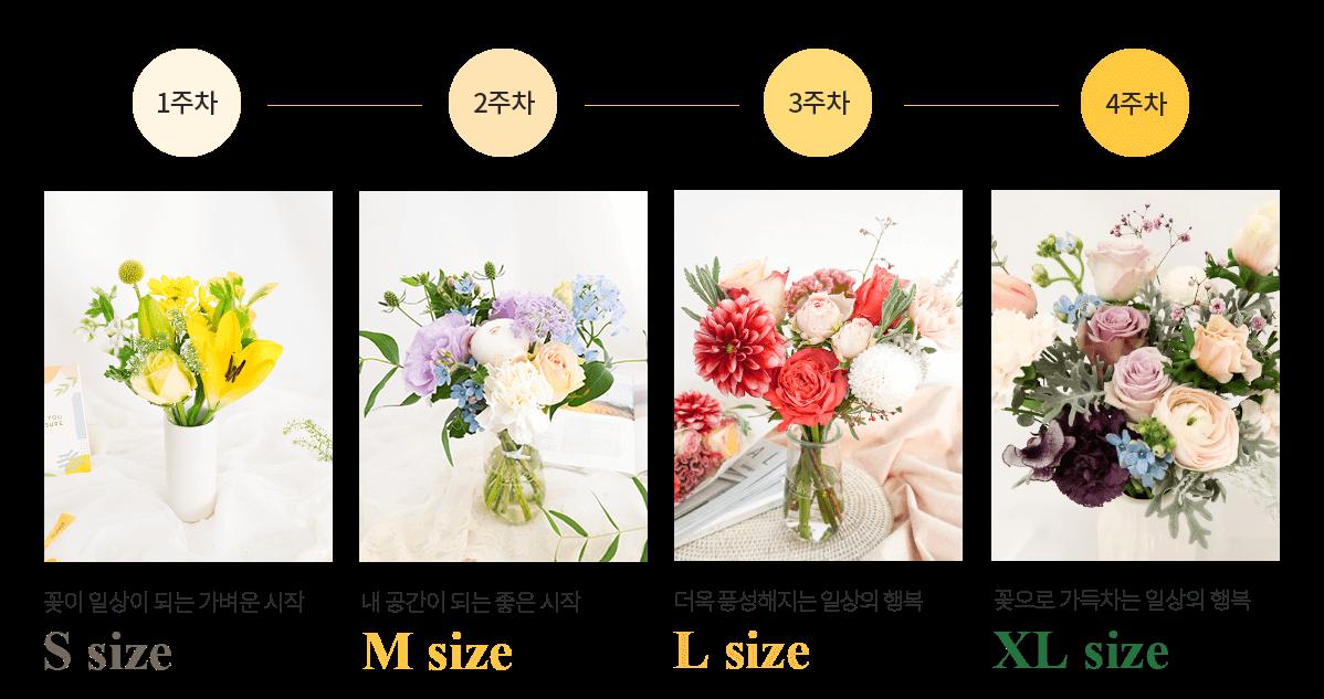 꾸까 꽃, 정기구독 샘플러